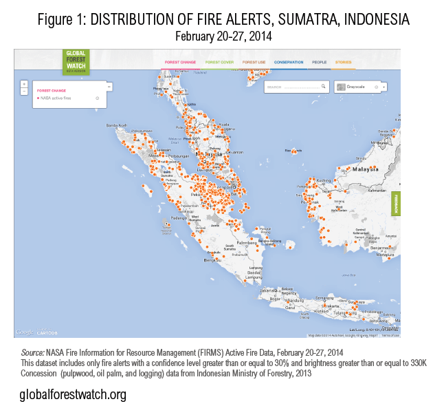 Distribution of Fire Alerts, Sumatra, Indonesia