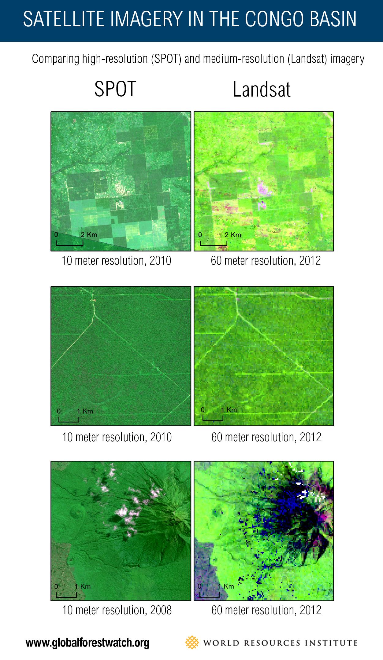 SPOT Landsat comparison