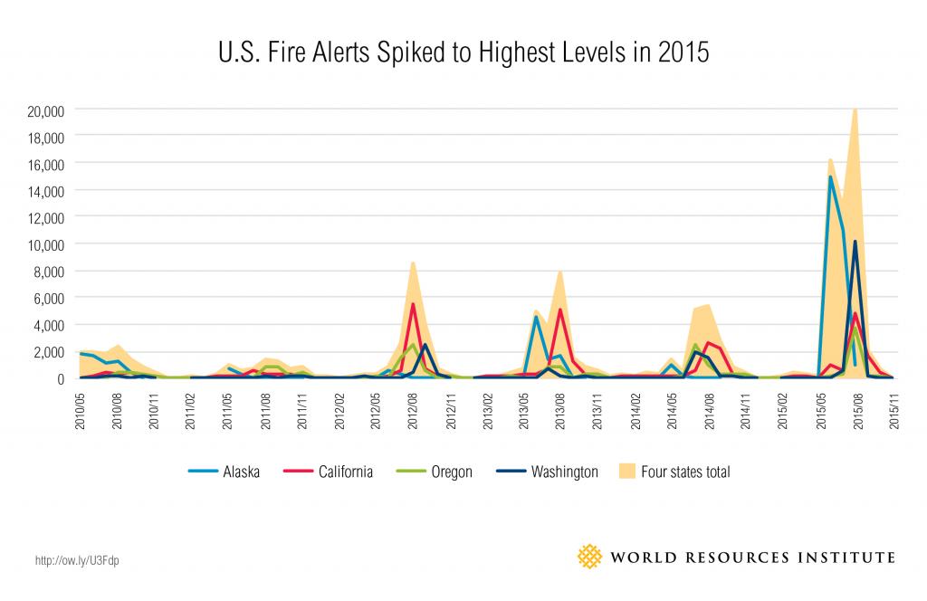 WRI15_US_Wildfires_01-v4