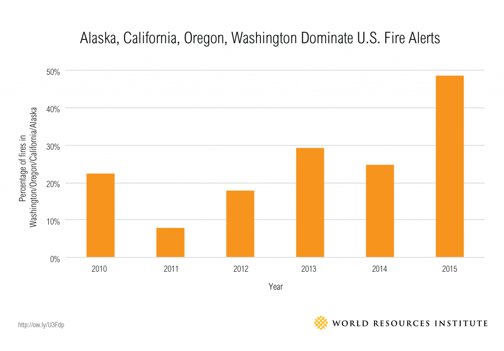 WRI15_US_Wildfires_02-v4