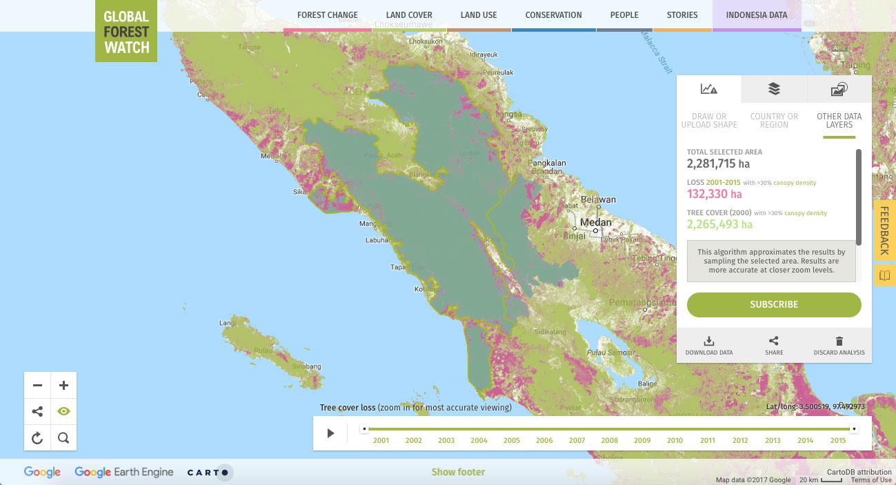 Leuser Aceh