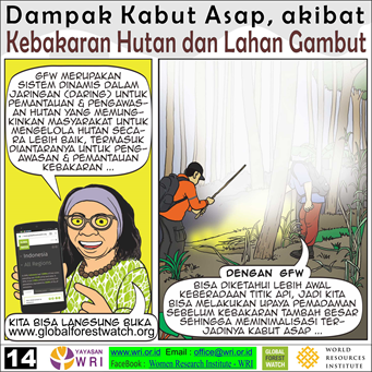 Comic by women research institute