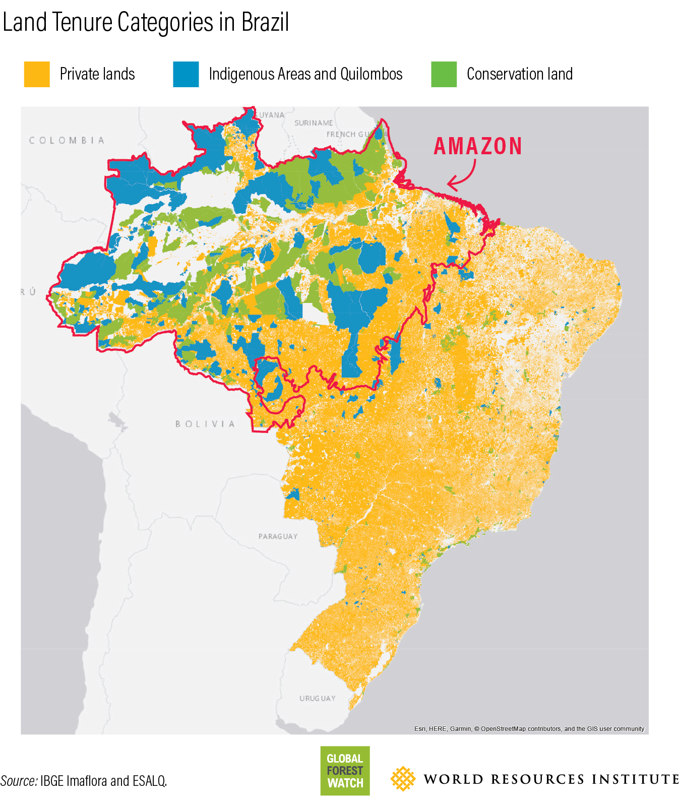 land use categories in Brazil
