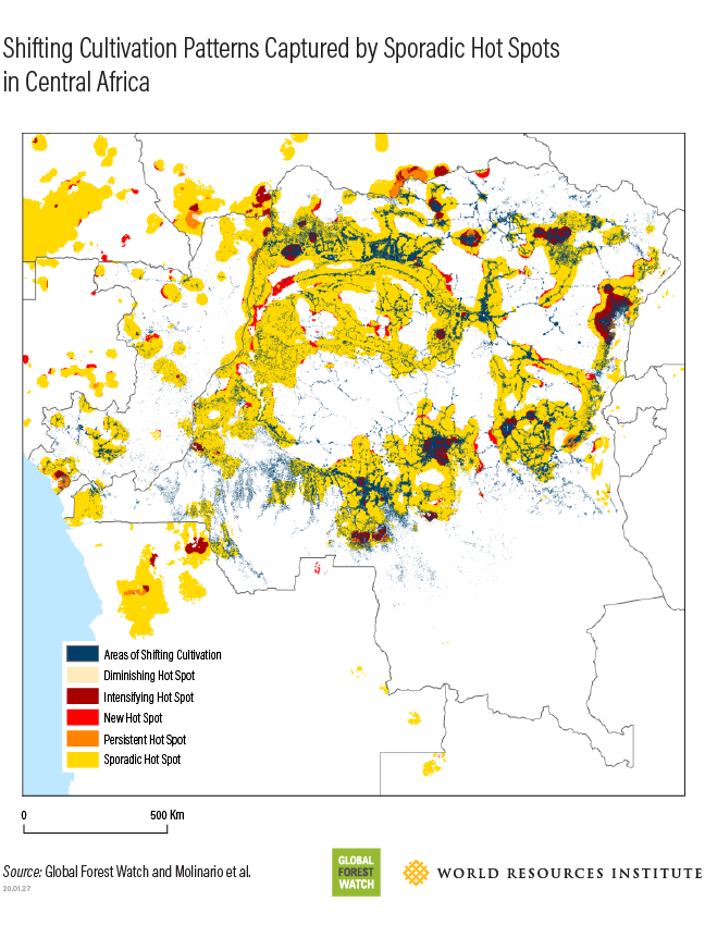 shifting cultivation and sporadic hotspots central africa